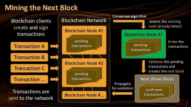 7 Mining the Next Block Blockchain clients create and sign transactions Transaction A Transaction B Transaction C Transact...