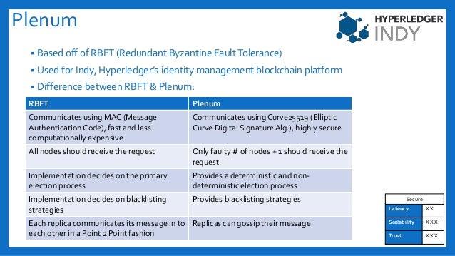 Plenum  Based off of RBFT (Redundant Byzantine FaultTolerance)  Used for Indy, Hyperledger's identity management blockch...