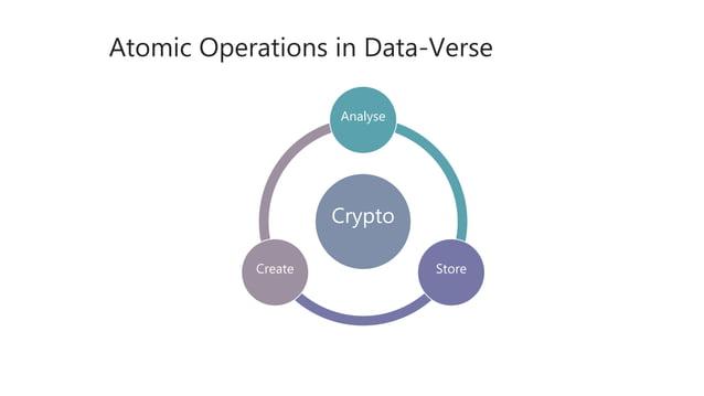 Atomic Operations in Data-Verse Crypto Analyse StoreCreate