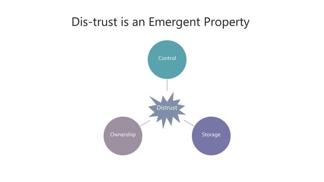 Dis-trust is an Emergent Property Distrust Control StorageOwnership