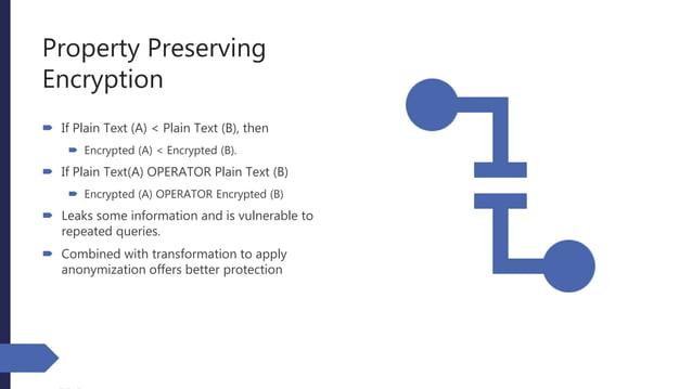 Property Preserving Encryption  If Plain Text (A) < Plain Text (B), then  Encrypted (A) < Encrypted (B).  If Plain Text...