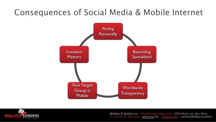 social consequences of new media What is new media effects of new media on our society 1 what effects of social media on youth akshay mistri english.