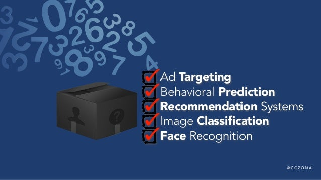 @ C C Z O N A Ad Targeting Behavioral Prediction Recommendation Systems Image Classification Face Recognition