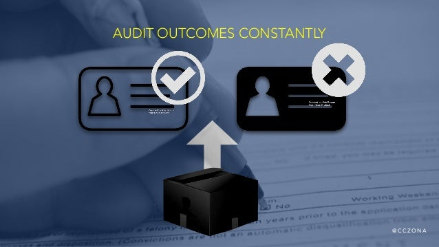 @ C C Z O N A AUDIT OUTCOMES CONSTANTLY