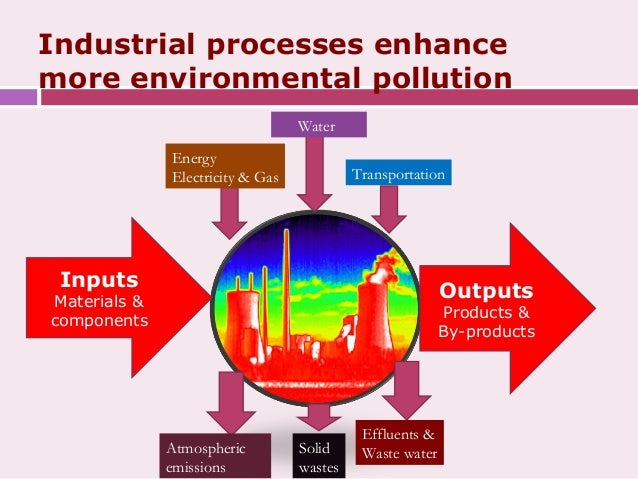 Consequences Of Depletion Of Natural Resources