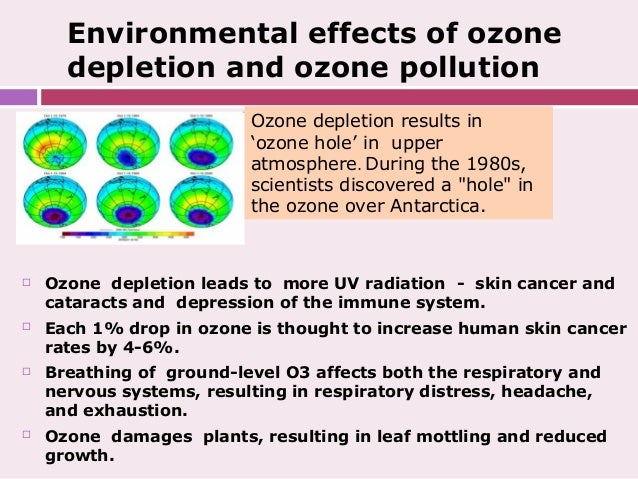 effects of ozone pollution Facts about ozone and health (arb) is concerned about ozone pollution because of its effects on the health of californians and the environment.