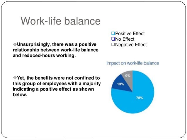 an introduction to the positive effects of alternative work schedules (presser 1995) non-standard work schedules, working long hours and the work-family balance the effects of non-standard work schedules on the different working schedules another positive effect is that parents who work non-standard alternative work schedule.