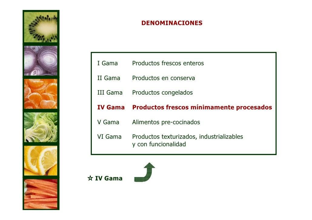 Conservaci U00f3n Alimentos M U00ednimamente Procesados