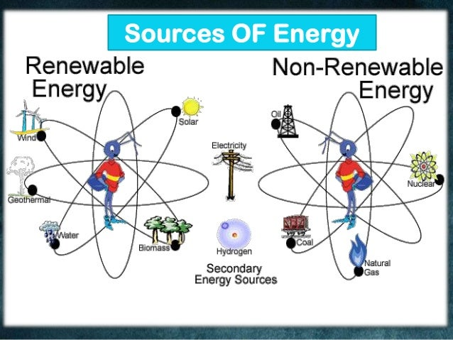 renewable and nonrenewable resources essay This infographic depicts the two major categories of energy resources: nonrenewable and renewable nonrenewable and renewable energy not a big old 3 hour essay.