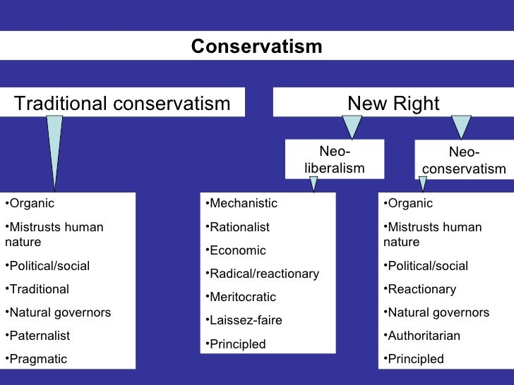 a comparison of communitarian and individualistic ideologies Liberalism and nationalism are two distinct ideologies that emerged in europe   heart of the philosophical disputes between individualists and communitarians   crucial difference is that these liberties are the result of an evolving social.