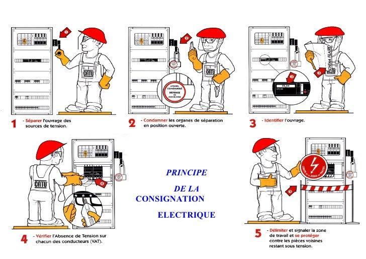 PRINCIPE        DE LA CONSIGNATION    ELECTRIQUE