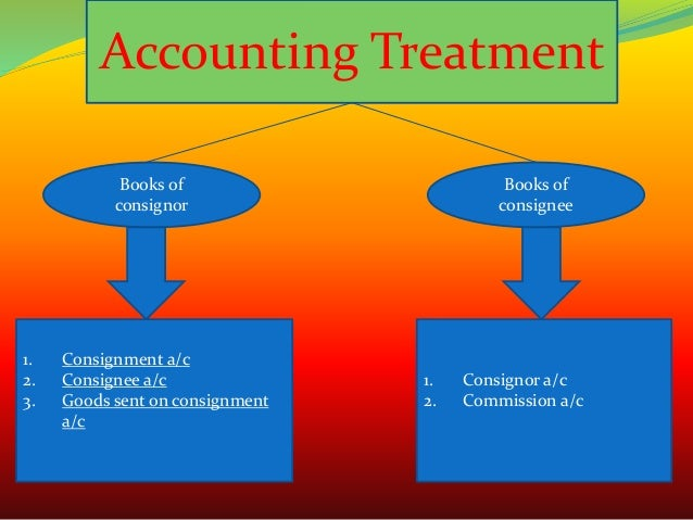 consignment accounting Hi, i am an fico consultant but i am looking at how our mm people have set up sap to handle consignment stock processes this is an area of which i don't have much.