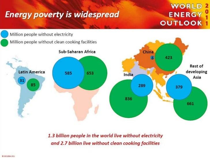 global energy crisis