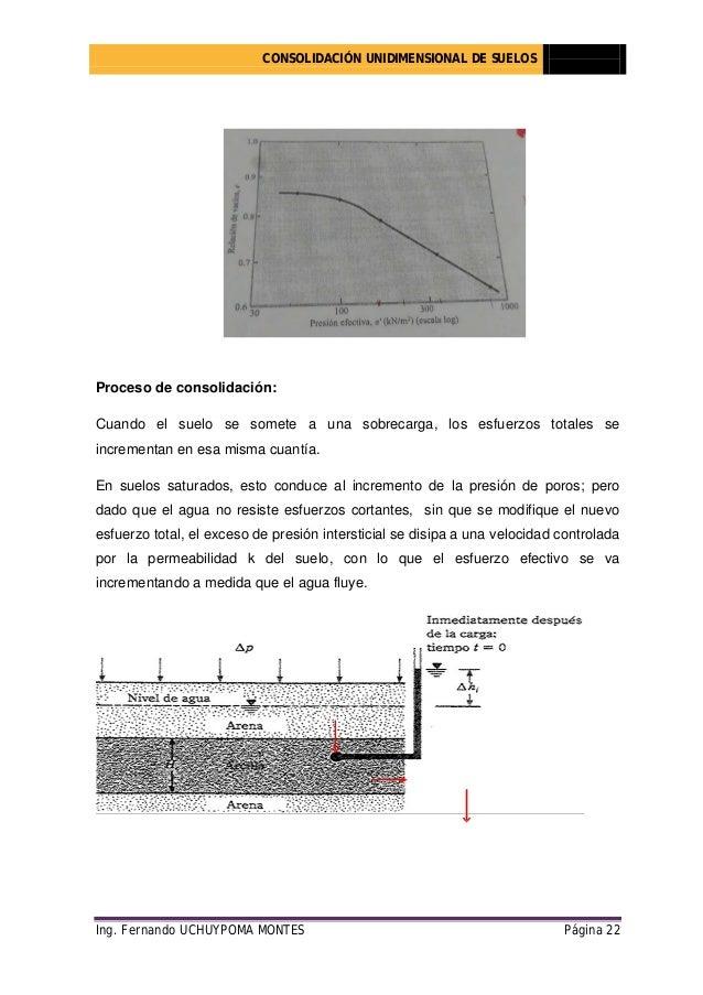 Consolidaci n imprimir pdf for Consolidacion de suelos