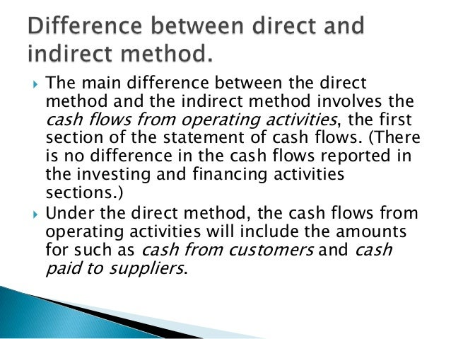 Difference Between Direct and Indirect Cash Flow