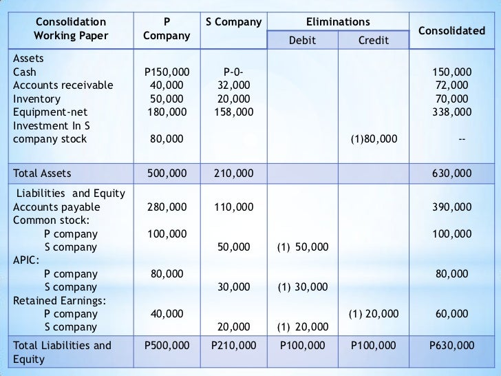 Accounting Earnings And Cash