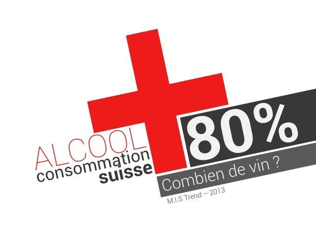 Consommation de vins en Valais Slide 2
