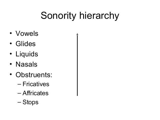 Image result for Sonority hierarchy