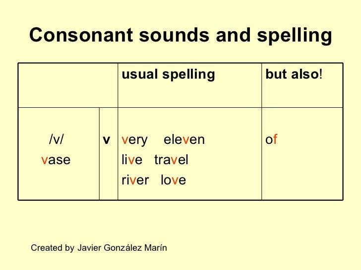 Consonant sounds and spelling Created by Javier González Marín o f v ery  ele v en li v e  tra v el ri v er  lo v e v /v/ ...