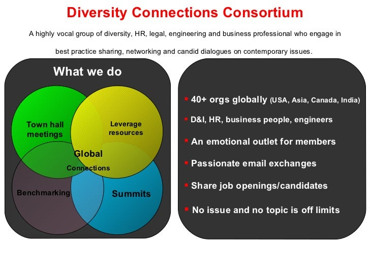 Diversity Connections Consortium A highly vocal group of diversity, HR, legal, engineering and business professional who e...