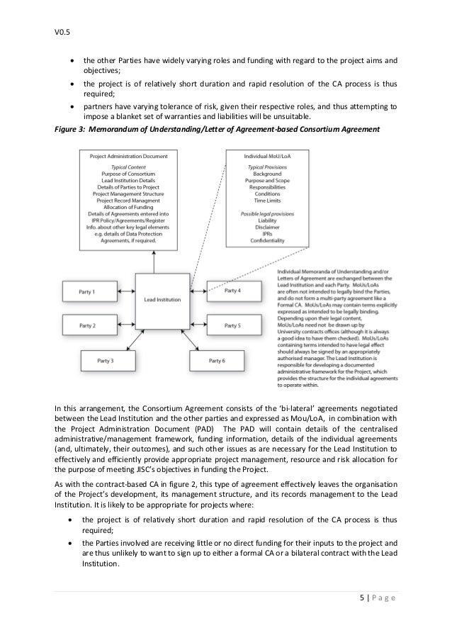 Consortium agreement template 5 platinumwayz