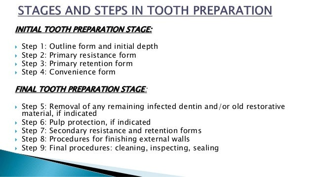 INITIAL TOOTH PREPARATION STAGE:  Step 1: Outline form and initial depth  Step 2: Primary resistance form  Step 3: Prim...
