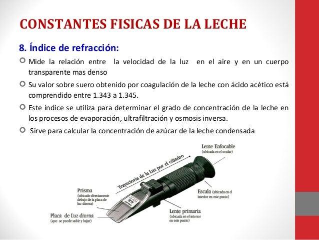 CONSTANTES FISICAS DE LA LECHE 8. Índice de refracción:  Mide la relación entre la velocidad de la luz en el aire y en un...