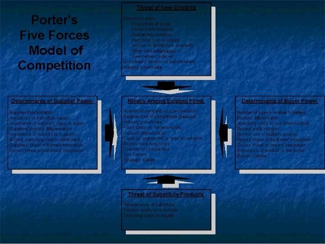 BlueOcean Strategy:BlueOcean Strategy: IntroIntro
