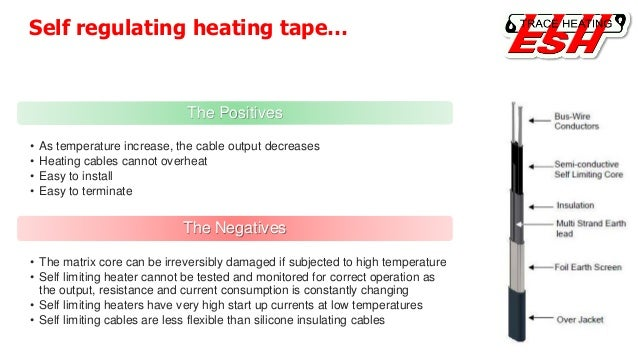 Constant Wattage Vs Self Regulating Trace Heating Cable