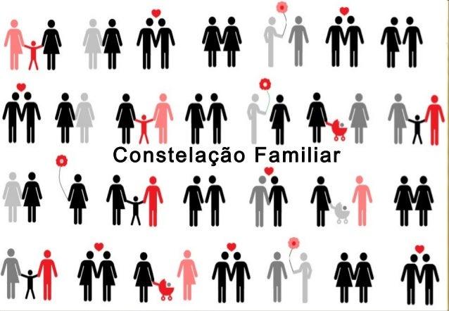 1 Constelação Familiar