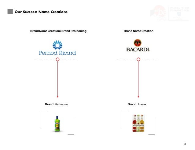 Free Download: Constellation Brands Case Study ...