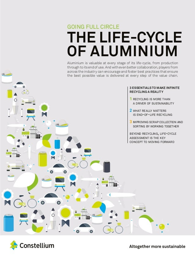 Constellium The Life Cycle Of Aluminium