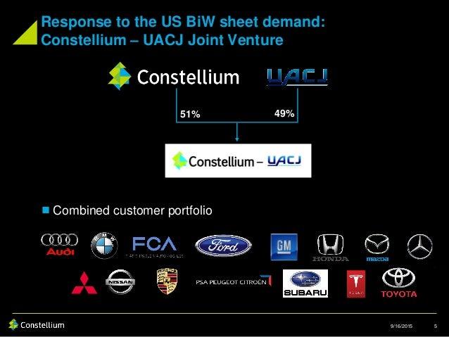 Honda Bowling Green Ky >> Implementation of Aluminum in High Volume Car Body Design