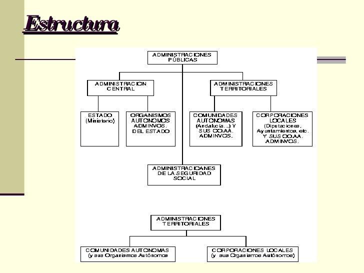 ConstitucióNEspañolaNataliya Slide 3