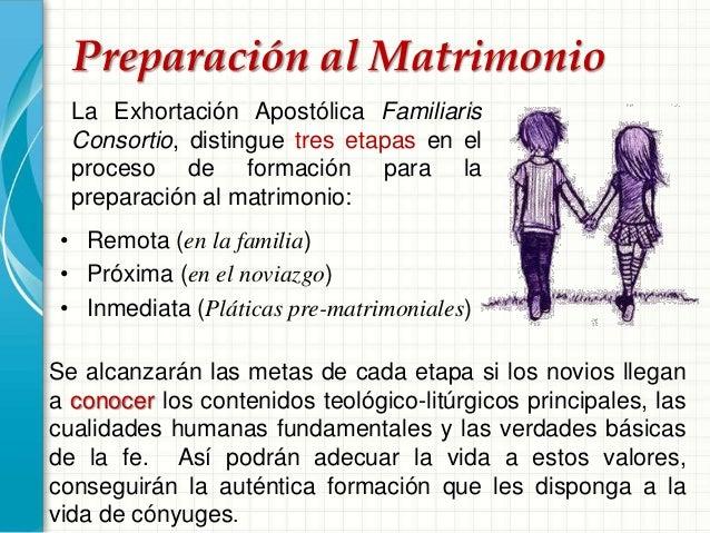 Rito Del Matrimonio Catolico : Matrimonio rito y celebración del sacramento