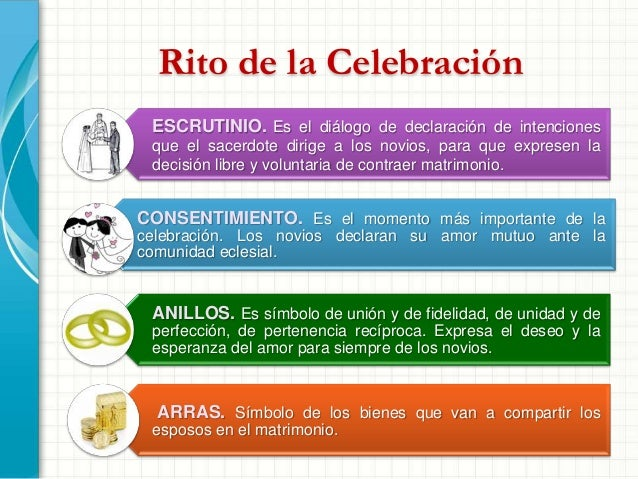Consentimiento Matrimonial Catolico Formula : Matrimonio rito y celebración del sacramento