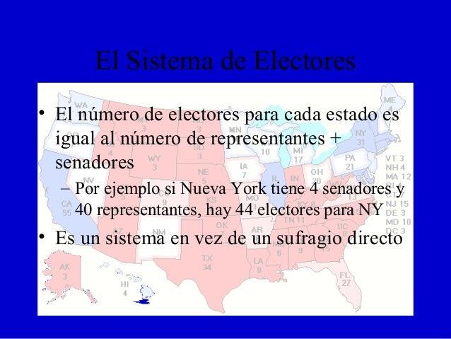 El Sistema de Electores • El número de electores para cada estado es igual al número de representantes + senadores – Por e...