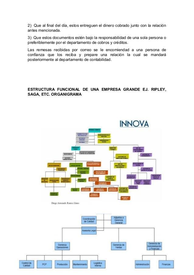Constitucion de una empresa constructora en el peru for Organigrama de una empresa constructora