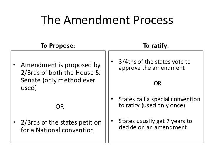 how to write a constitutional amendment proposal