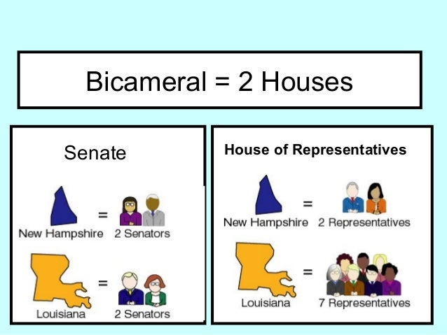 house of representatives vs senate A representative must be at least 24 years old, a citizen of kentucky, and must  have lived in the state for at least two years and in the district for one year prior to .