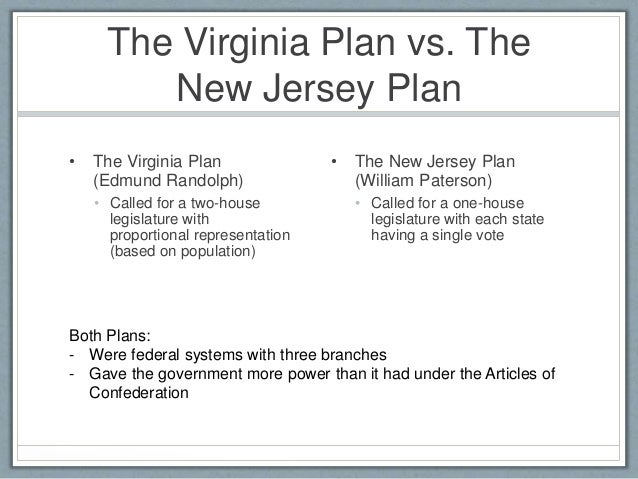 Image result for the virginia plan constitutional convention