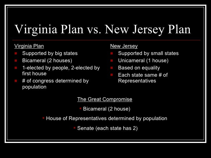 the issue of the virginia plan in the united states Representation: by state or by population delegates from smaller states opposed this plan, believing that the states had entered the articles as plan that would put ten states at the mercy of virginia, massachusetts, and pennsylvania.