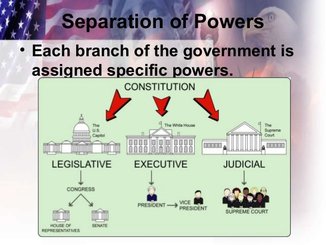 """constitutional principles individual rights The influence of the united states constitution and its origins  where individual states  in his landmark book """"leviathan"""" he discusses the rights of."""