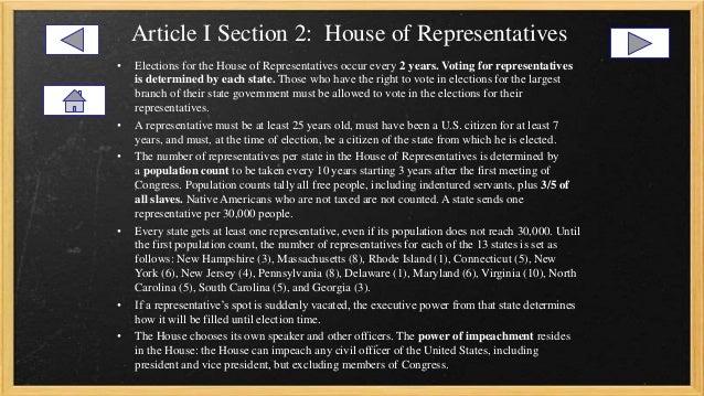 Constitution interactive blueprint malvernweather Choice Image