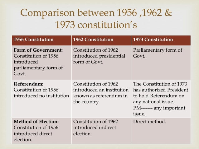 2nd constitution of pakistan
