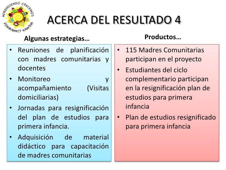 ACERCA DEL RESULTADO 4<br />Productos…<br />Algunas estrategias…<br />Reuniones de planificación con madres comunitarias y...