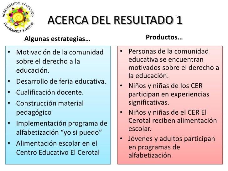 ACERCA DEL RESULTADO 1<br />Productos…<br />Algunas estrategias…<br />Motivación de la comunidad sobre el derecho a la edu...