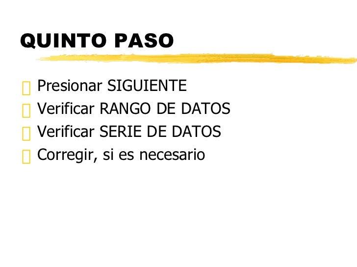 QUINTO PASO <ul><li>Presionar SIGUIENTE </li></ul><ul><li>Verificar RANGO DE DATOS </li></ul><ul><li>Verificar SERIE DE DA...