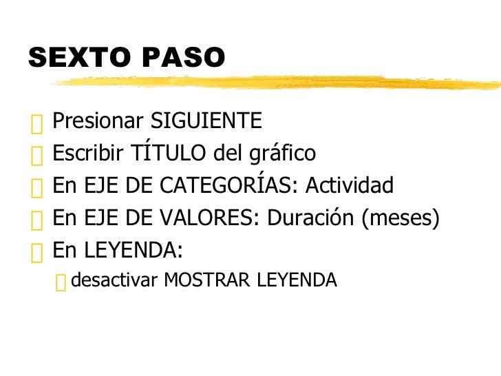 SEXTO PASO <ul><li>Presionar SIGUIENTE </li></ul><ul><li>Escribir TÍTULO del gráfico </li></ul><ul><li>En EJE DE CATEGORÍA...