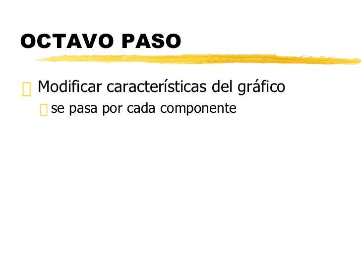 OCTAVO PASO <ul><li>Modificar características del gráfico </li></ul><ul><ul><li>se pasa por cada componente  </li></ul></ul>